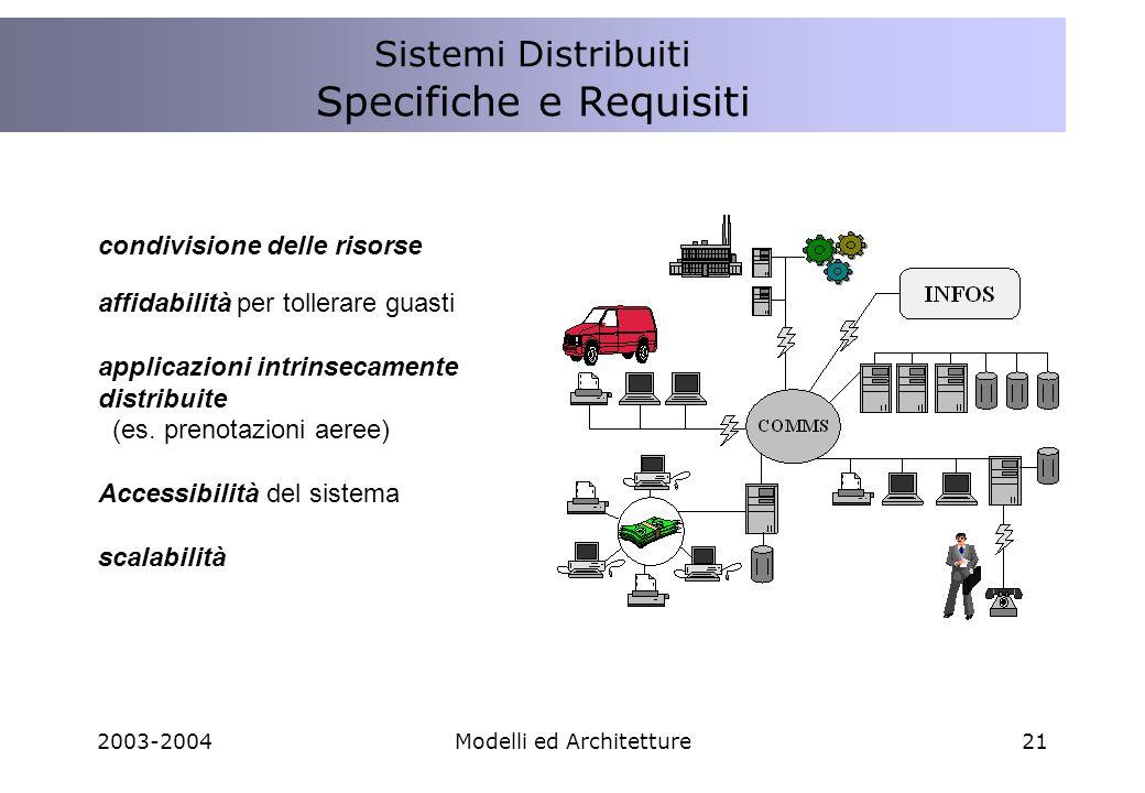 2003-2004Modelli ed Architetture21 condivisione delle risorse affidabilità per tollerare guasti applicazioni intrinsecamente distribuite (es.