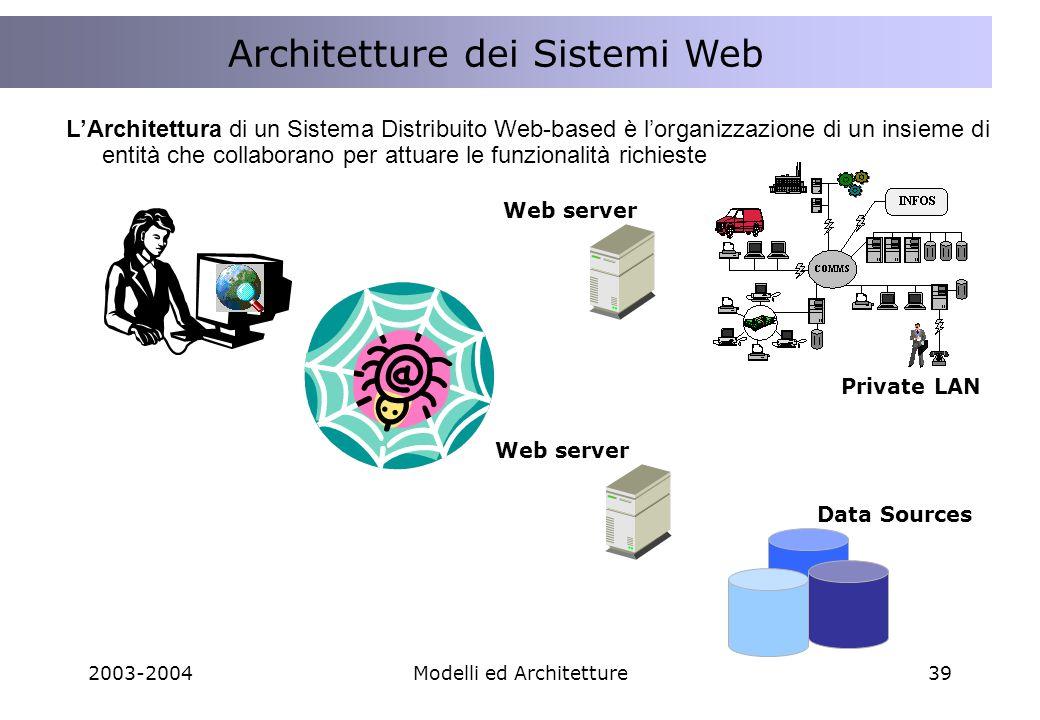2003-2004Modelli ed Architetture39 LArchitettura di un Sistema Distribuito Web-based è lorganizzazione di un insieme di entità che collaborano per attuare le funzionalità richieste Web server Data Sources Web server Private LAN Architetture dei Sistemi Web