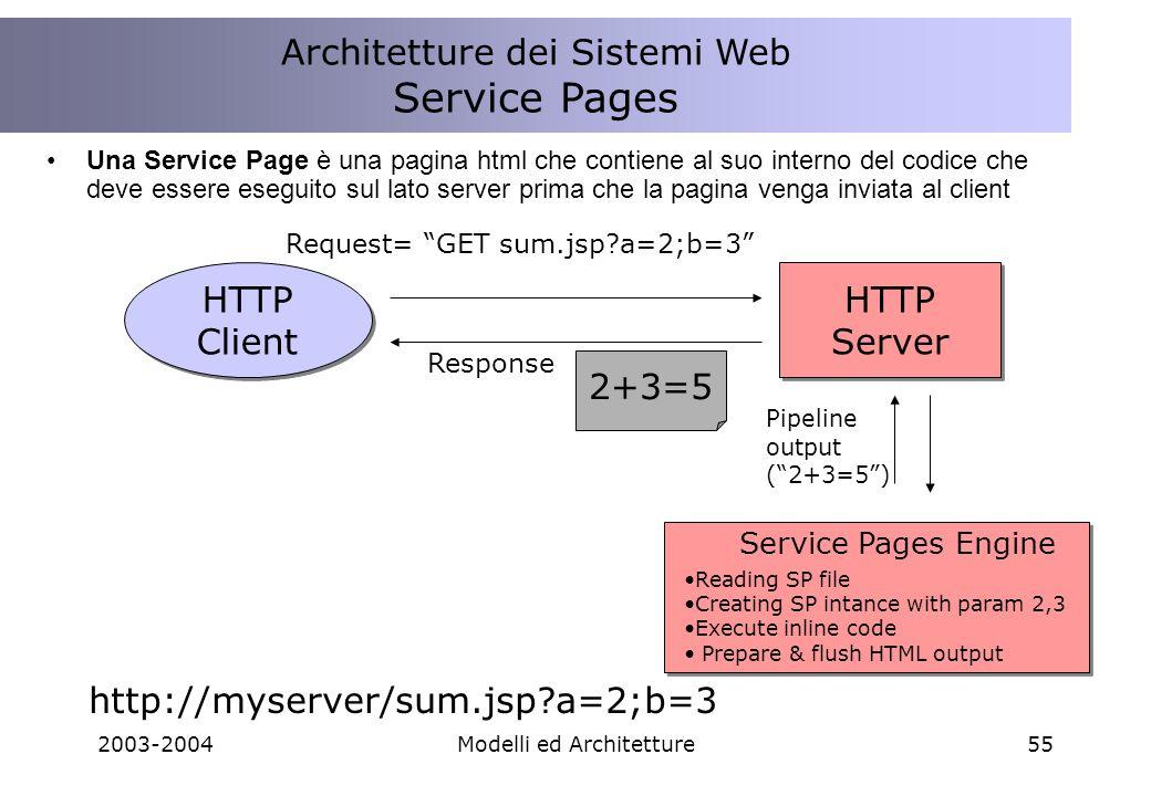 2003-2004Modelli ed Architetture55 Una Service Page è una pagina html che contiene al suo interno del codice che deve essere eseguito sul lato server prima che la pagina venga inviata al client HTTP Client HTTP Client Request= GET sum.jsp a=2;b=3 HTTP Server HTTP Server Response 2+3=5 http://myserver/sum.jsp a=2;b=3 Pipeline output (2+3=5) Service Pages Engine Reading SP file Creating SP intance with param 2,3 Execute inline code Prepare & flush HTML output Architetture dei Sistemi Web Service Pages