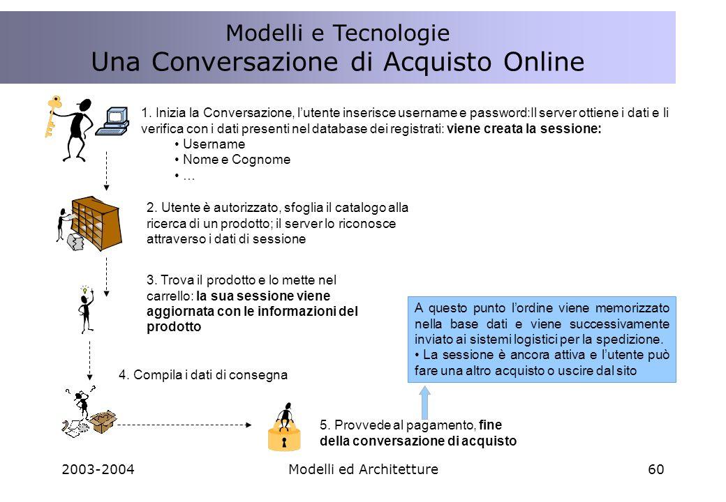 2003-2004Modelli ed Architetture60 1.