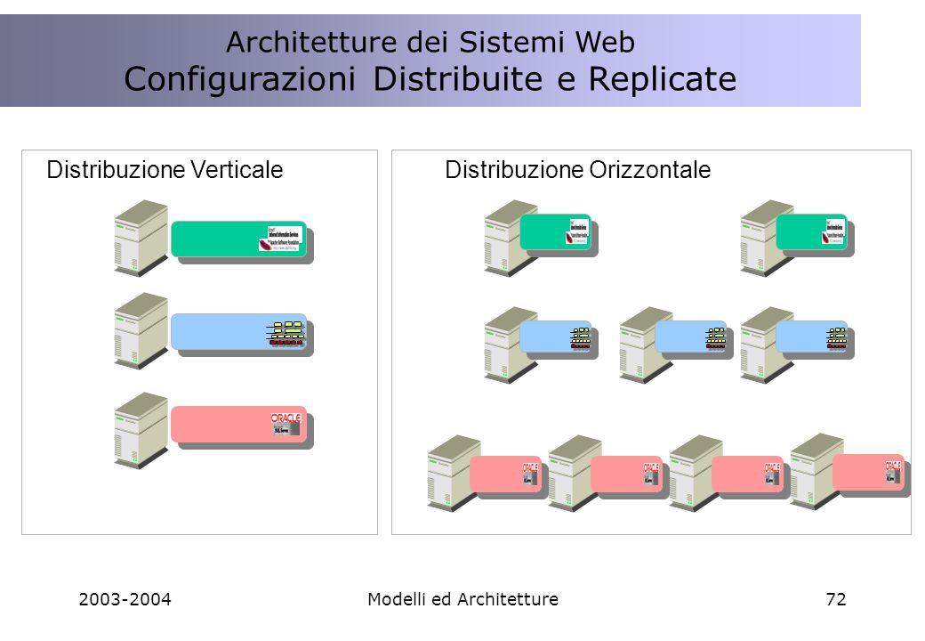2003-2004Modelli ed Architetture72 Distribuzione VerticaleDistribuzione Orizzontale Architetture dei Sistemi Web Configurazioni Distribuite e Replicate