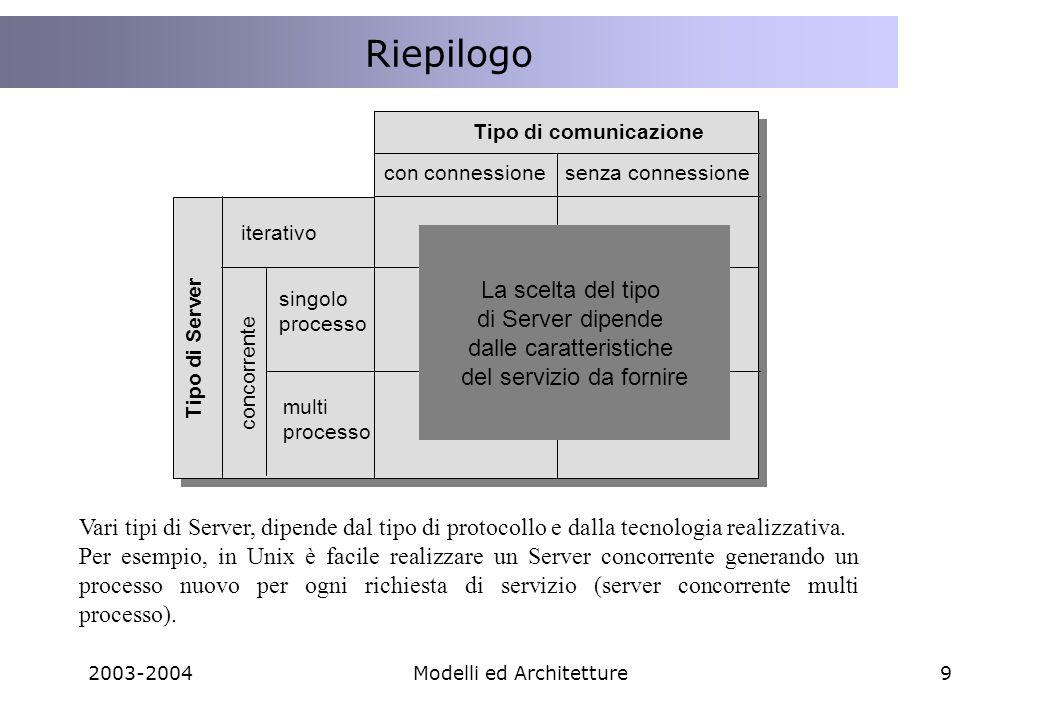 2003-2004Modelli ed Architetture20 Un sistema Web-based è un sistema distribuito.