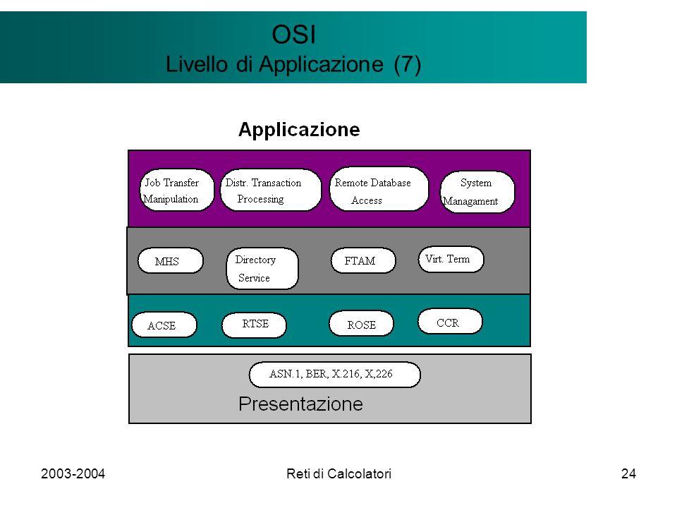 2003-2004Reti di Calcolatori24 Il modello Client/Server OSI Livello di Applicazione (7)