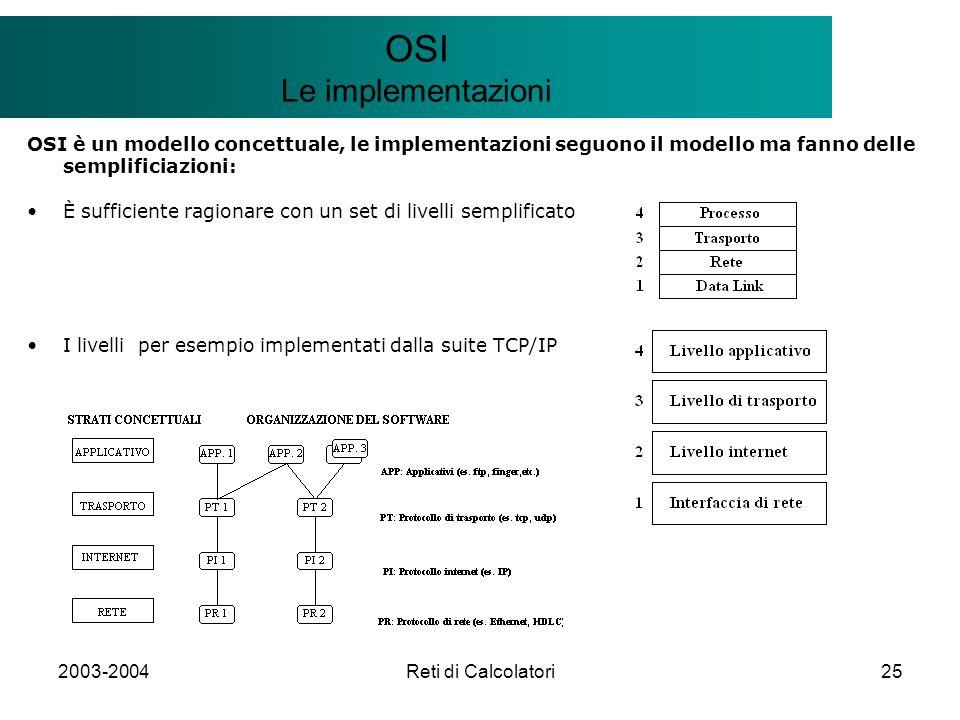 2003-2004Reti di Calcolatori25 Il modello Client/Server OSI Le implementazioni OSI è un modello concettuale, le implementazioni seguono il modello ma fanno delle semplificiazioni: È sufficiente ragionare con un set di livelli semplificato I livelli per esempio implementati dalla suite TCP/IP
