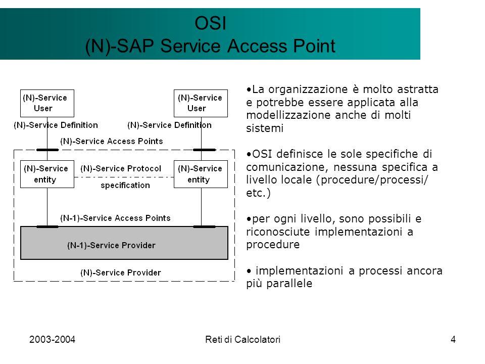 2003-2004Reti di Calcolatori4 Il modello Client/Server OSI (N)-SAP Service Access Point La organizzazione è molto astratta e potrebbe essere applicata alla modellizzazione anche di molti sistemi OSI definisce le sole specifiche di comunicazione, nessuna specifica a livello locale (procedure/processi/ etc.) per ogni livello, sono possibili e riconosciute implementazioni a procedure implementazioni a processi ancora più parallele
