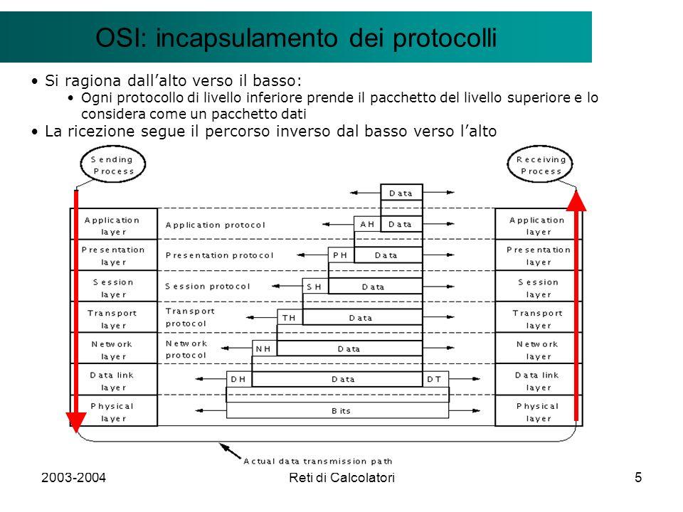 2003-2004Reti di Calcolatori5 Il modello Client/Server OSI: incapsulamento dei protocolli Si ragiona dallalto verso il basso: Ogni protocollo di livello inferiore prende il pacchetto del livello superiore e lo considera come un pacchetto dati La ricezione segue il percorso inverso dal basso verso lalto