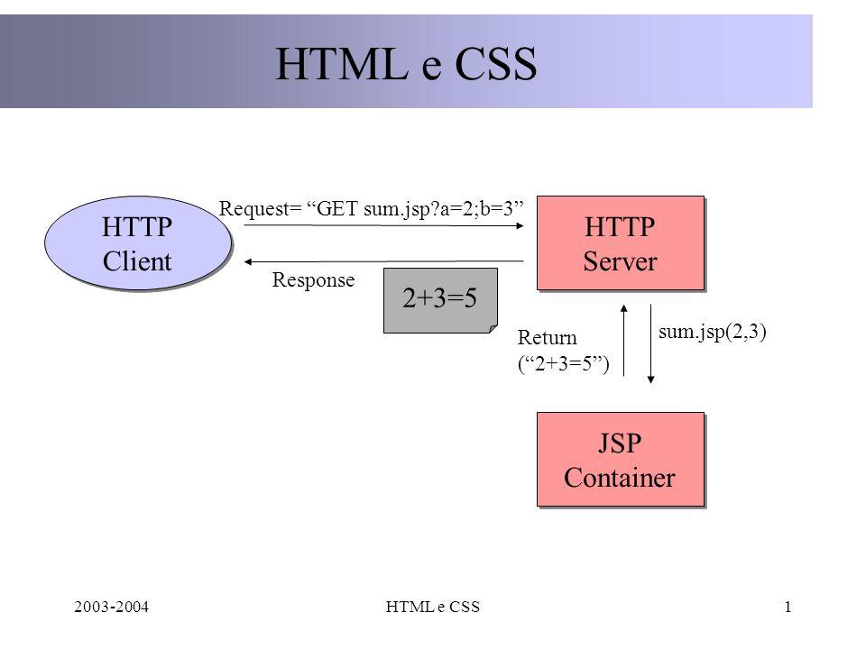 2003-2004HTML e CSS1 HTTP Client HTTP Client Request= GET sum.jsp a=2;b=3 HTTP Server HTTP Server sum.jsp(2,3) Response 2+3=5 JSP Container JSP Container Return (2+3=5)