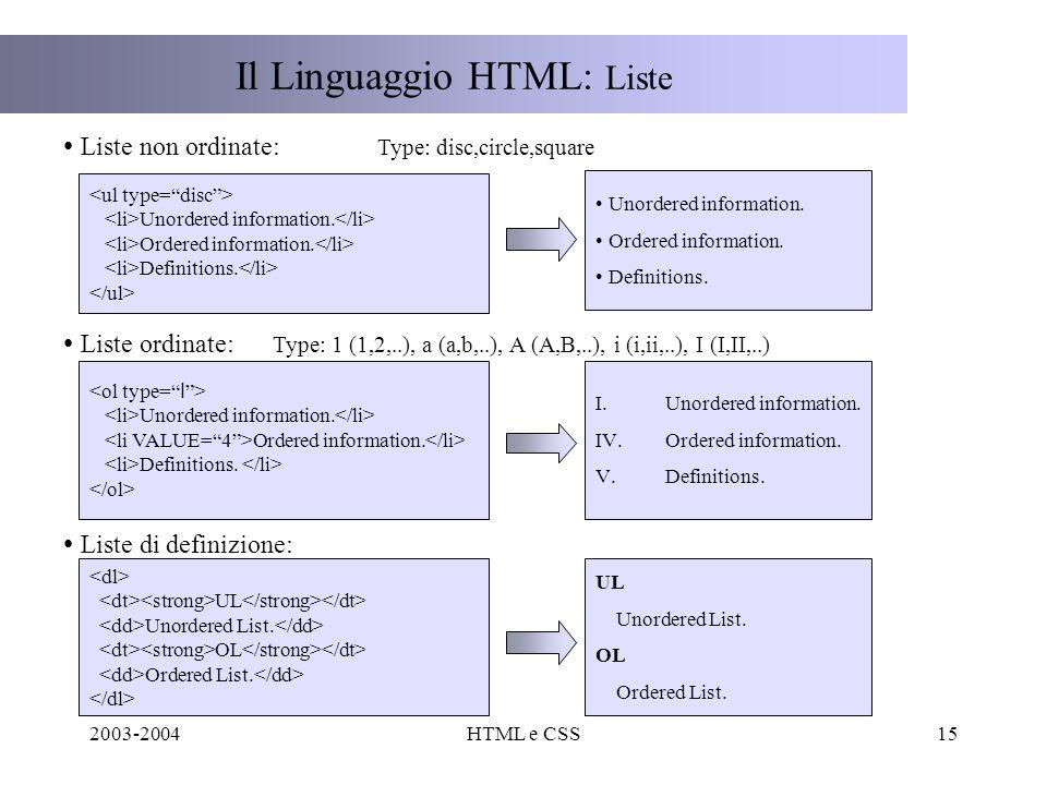 2003-2004HTML e CSS15 Il Linguaggio HTML: Liste Liste non ordinate: Type: disc,circle,square Unordered information. Ordered information. Definitions.
