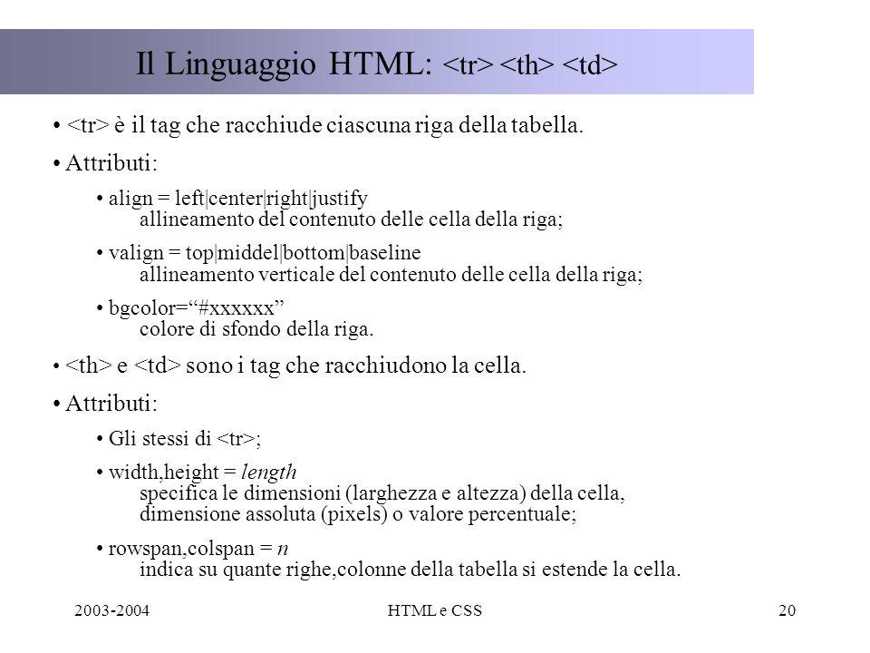 2003-2004HTML e CSS20 Il Linguaggio HTML: è il tag che racchiude ciascuna riga della tabella.