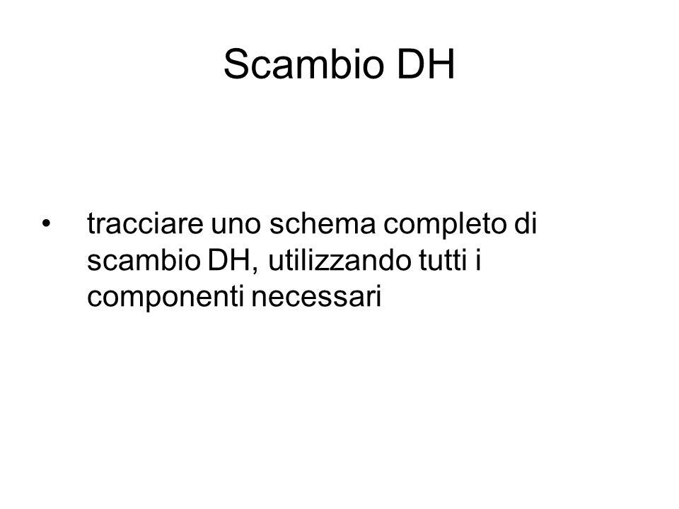 Scambio DH tracciare uno schema completo di scambio DH, utilizzando tutti i componenti necessari