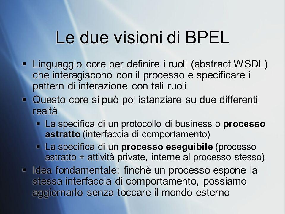 Le due visioni di BPEL Linguaggio core per definire i ruoli (abstract WSDL) che interagiscono con il processo e specificare i pattern di interazione c