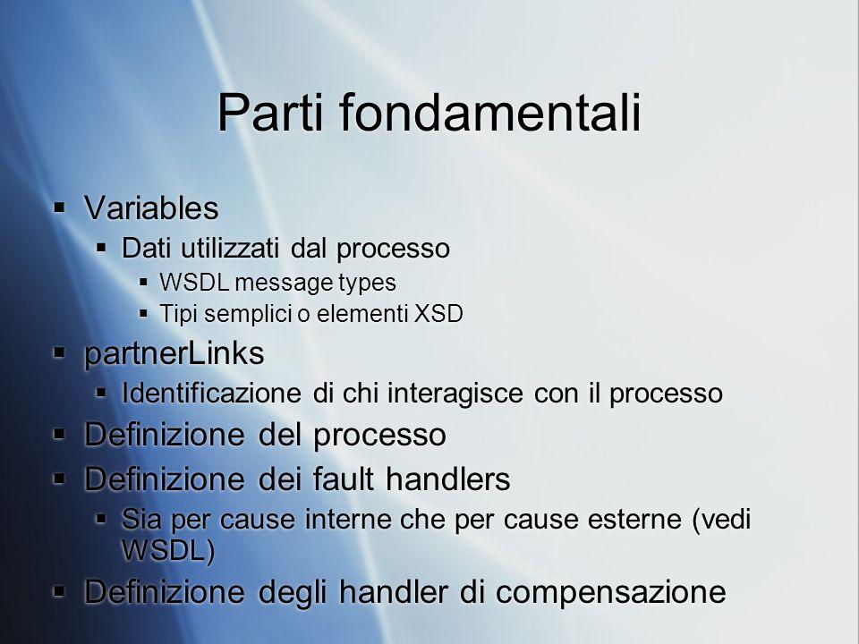 Parti fondamentali Variables Dati utilizzati dal processo WSDL message types Tipi semplici o elementi XSD partnerLinks Identificazione di chi interagisce con il processo Definizione del processo Definizione dei fault handlers Sia per cause interne che per cause esterne (vedi WSDL) Definizione degli handler di compensazione Variables Dati utilizzati dal processo WSDL message types Tipi semplici o elementi XSD partnerLinks Identificazione di chi interagisce con il processo Definizione del processo Definizione dei fault handlers Sia per cause interne che per cause esterne (vedi WSDL) Definizione degli handler di compensazione