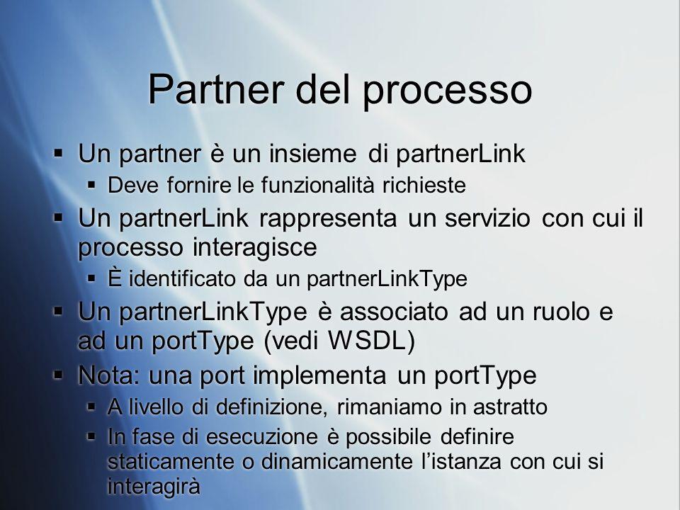 Partner del processo Un partner è un insieme di partnerLink Deve fornire le funzionalità richieste Un partnerLink rappresenta un servizio con cui il processo interagisce È identificato da un partnerLinkType Un partnerLinkType è associato ad un ruolo e ad un portType (vedi WSDL) Nota: una port implementa un portType A livello di definizione, rimaniamo in astratto In fase di esecuzione è possibile definire staticamente o dinamicamente listanza con cui si interagirà Un partner è un insieme di partnerLink Deve fornire le funzionalità richieste Un partnerLink rappresenta un servizio con cui il processo interagisce È identificato da un partnerLinkType Un partnerLinkType è associato ad un ruolo e ad un portType (vedi WSDL) Nota: una port implementa un portType A livello di definizione, rimaniamo in astratto In fase di esecuzione è possibile definire staticamente o dinamicamente listanza con cui si interagirà