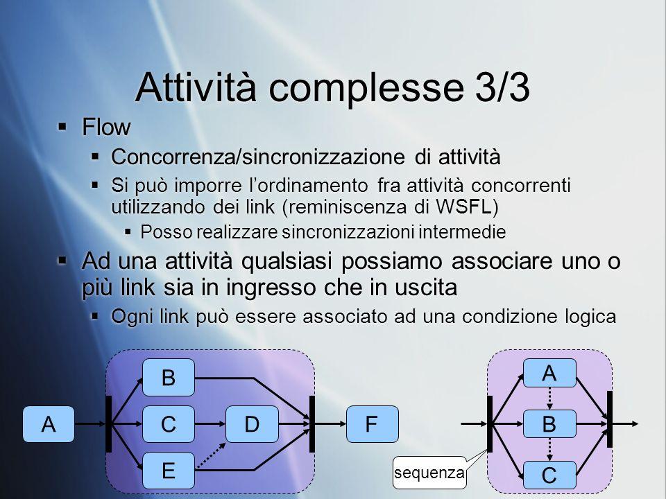 Attività complesse 3/3 Flow Concorrenza/sincronizzazione di attività Si può imporre lordinamento fra attività concorrenti utilizzando dei link (reminiscenza di WSFL) Posso realizzare sincronizzazioni intermedie Ad una attività qualsiasi possiamo associare uno o più link sia in ingresso che in uscita Ogni link può essere associato ad una condizione logica Flow Concorrenza/sincronizzazione di attività Si può imporre lordinamento fra attività concorrenti utilizzando dei link (reminiscenza di WSFL) Posso realizzare sincronizzazioni intermedie Ad una attività qualsiasi possiamo associare uno o più link sia in ingresso che in uscita Ogni link può essere associato ad una condizione logica B A E CDF A C B sequenza