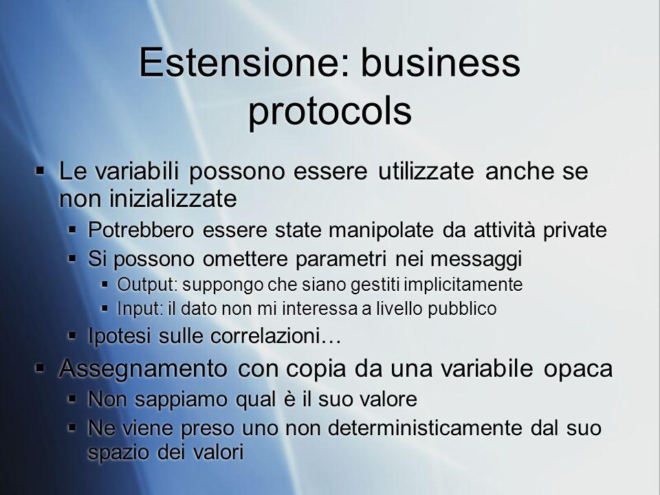 Estensione: business protocols Le variabili possono essere utilizzate anche se non inizializzate Potrebbero essere state manipolate da attività privat