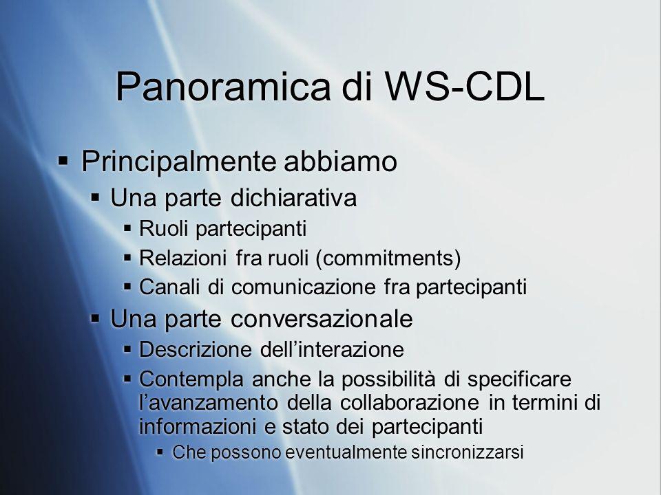 Panoramica di WS-CDL Principalmente abbiamo Una parte dichiarativa Ruoli partecipanti Relazioni fra ruoli (commitments) Canali di comunicazione fra pa