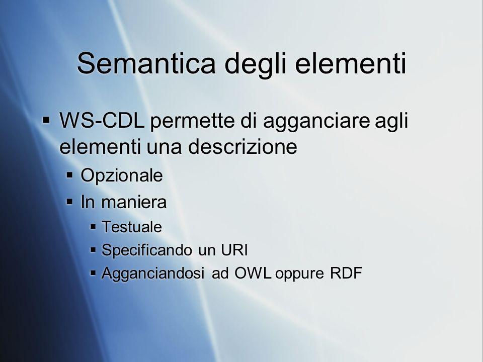 Semantica degli elementi WS-CDL permette di agganciare agli elementi una descrizione Opzionale In maniera Testuale Specificando un URI Agganciandosi ad OWL oppure RDF WS-CDL permette di agganciare agli elementi una descrizione Opzionale In maniera Testuale Specificando un URI Agganciandosi ad OWL oppure RDF