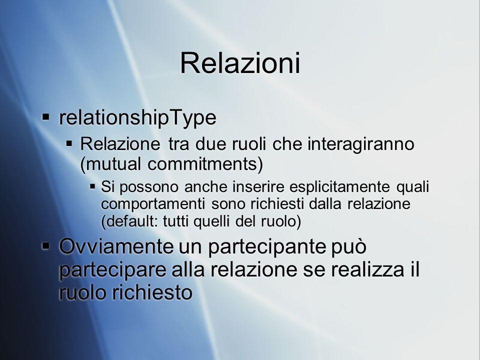 Relazioni relationshipType Relazione tra due ruoli che interagiranno (mutual commitments) Si possono anche inserire esplicitamente quali comportamenti