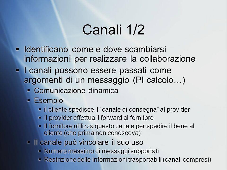 Canali 1/2 Identificano come e dove scambiarsi informazioni per realizzare la collaborazione I canali possono essere passati come argomenti di un mess