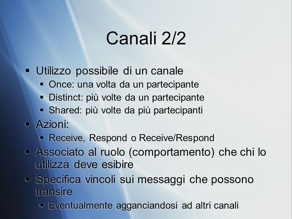 Canali 2/2 Utilizzo possibile di un canale Once: una volta da un partecipante Distinct: più volte da un partecipante Shared: più volte da più partecip