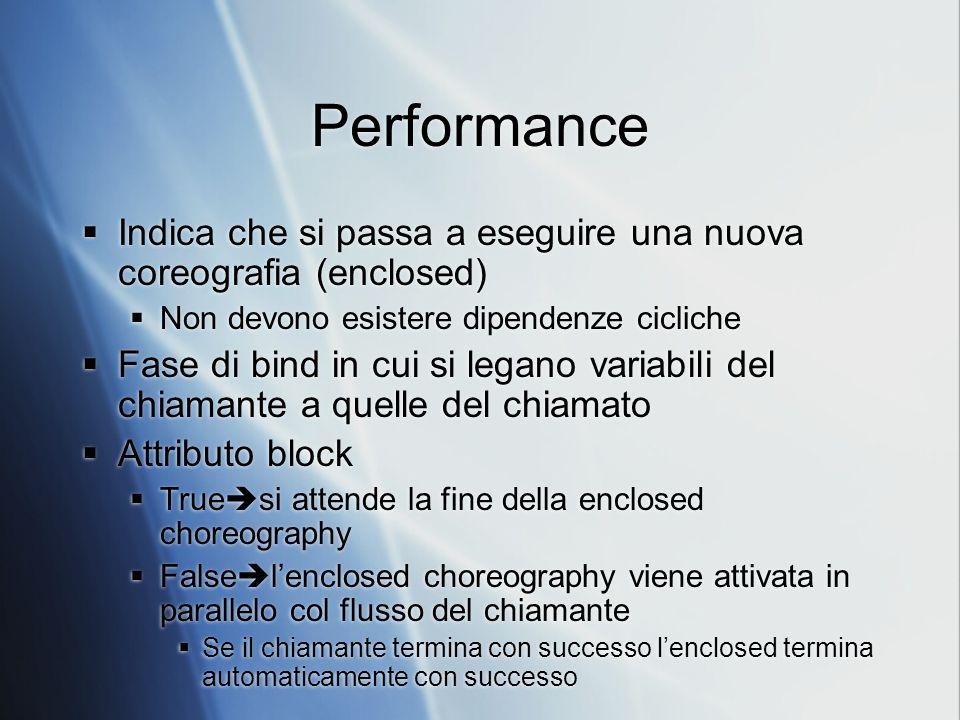 Performance Indica che si passa a eseguire una nuova coreografia (enclosed) Non devono esistere dipendenze cicliche Fase di bind in cui si legano vari
