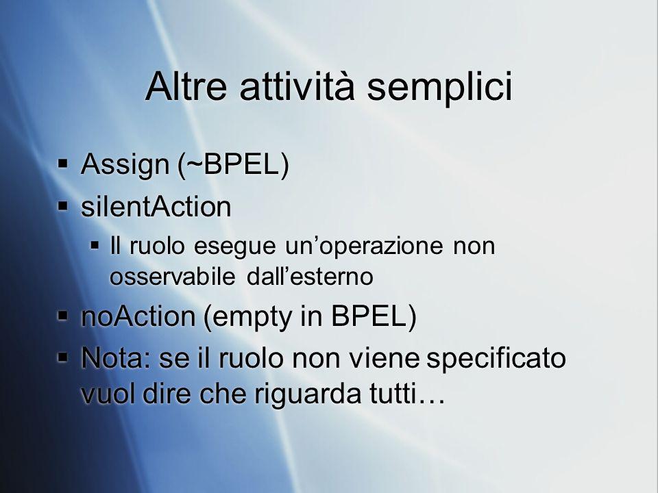 Altre attività semplici Assign (~BPEL) silentAction Il ruolo esegue unoperazione non osservabile dallesterno noAction (empty in BPEL) Nota: se il ruol