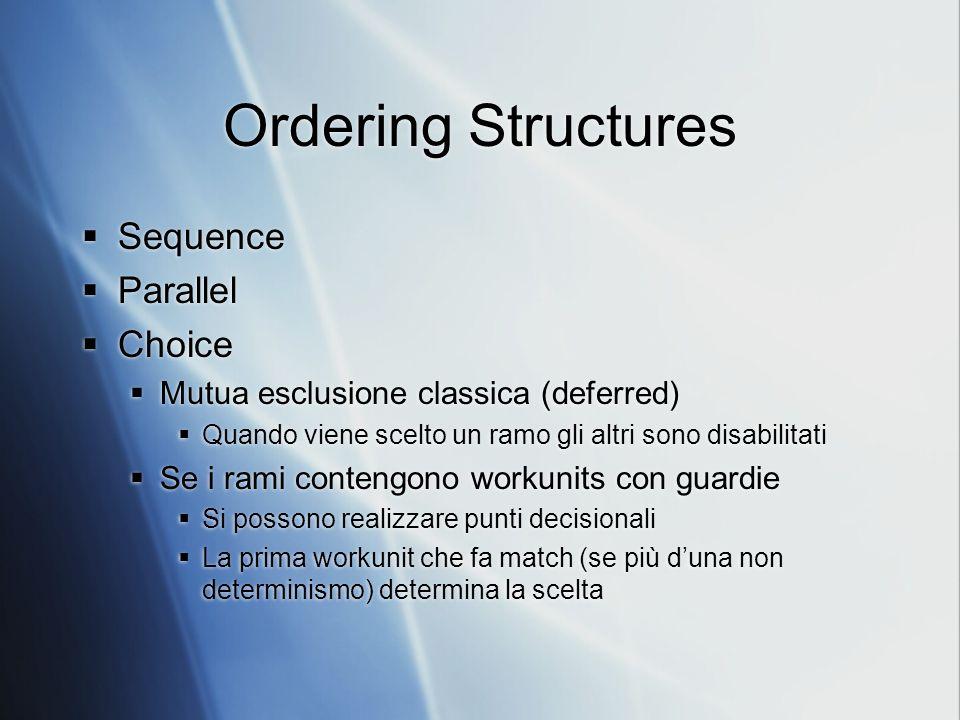Ordering Structures Sequence Parallel Choice Mutua esclusione classica (deferred) Quando viene scelto un ramo gli altri sono disabilitati Se i rami contengono workunits con guardie Si possono realizzare punti decisionali La prima workunit che fa match (se più duna non determinismo) determina la scelta Sequence Parallel Choice Mutua esclusione classica (deferred) Quando viene scelto un ramo gli altri sono disabilitati Se i rami contengono workunits con guardie Si possono realizzare punti decisionali La prima workunit che fa match (se più duna non determinismo) determina la scelta