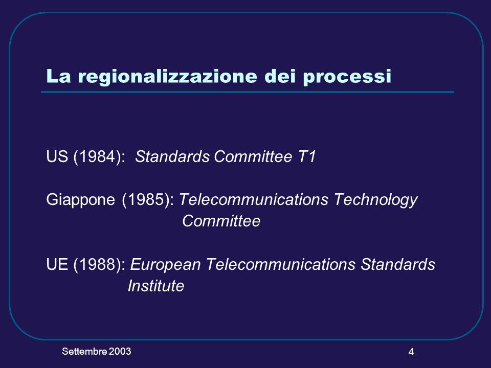 Settembre 2003 5 Levoluzione e il ruolo degli standard oggi 1.