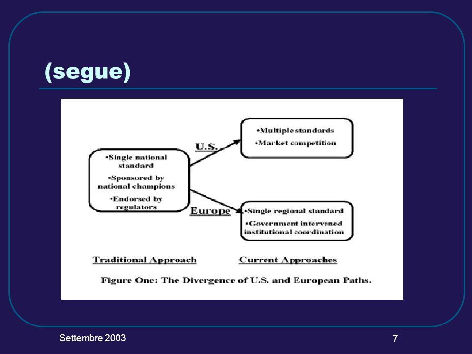 Settembre 2003 18 Aspetti proprietà intellettuale Disclosure portafoglio brevettale: modalità, tempi, responsabilità a.