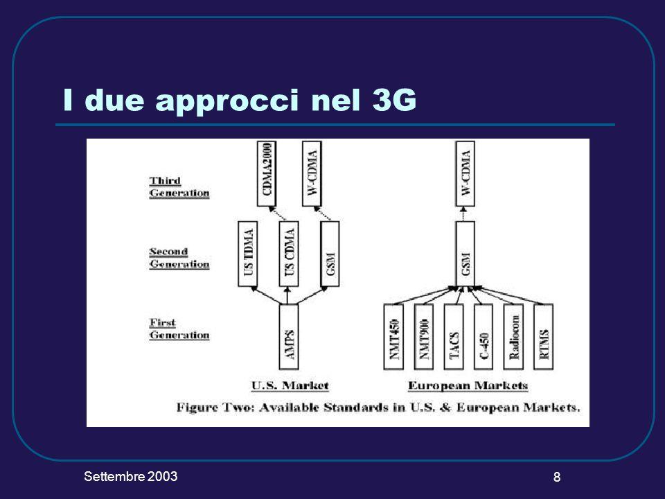 Settembre 2003 8 I due approcci nel 3G