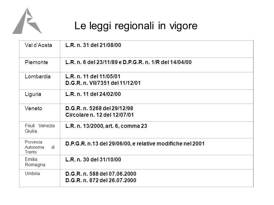 Le leggi regionali in vigore Val dAostaL.R. n. 31 del 21/08/00 PiemonteL.R.