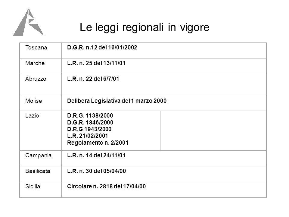 ToscanaD.G.R. n.12 del 16/01/2002 MarcheL.R. n. 25 del 13/11/01 AbruzzoL.R.