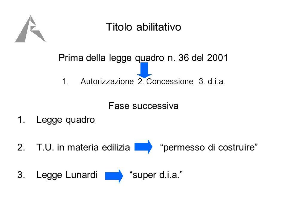 Titolo abilitativo Prima della legge quadro n. 36 del 2001 1.Autorizzazione 2.