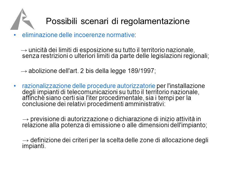 Possibili scenari di regolamentazione eliminazione delle incoerenze normative: unicità dei limiti di esposizione su tutto il territorio nazionale, senza restrizioni o ulteriori limiti da parte delle legislazioni regionali; abolizione dell art.