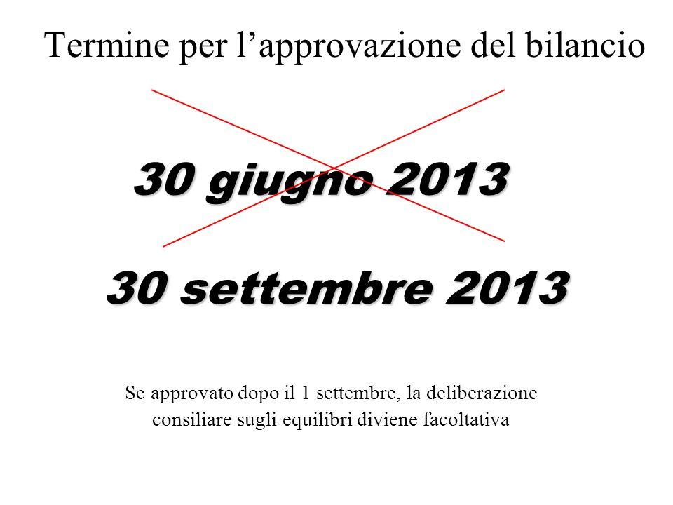 Termine per lapprovazione del bilancio 30 giugno 2013 30 settembre 2013 Se approvato dopo il 1 settembre, la deliberazione consiliare sugli equilibri