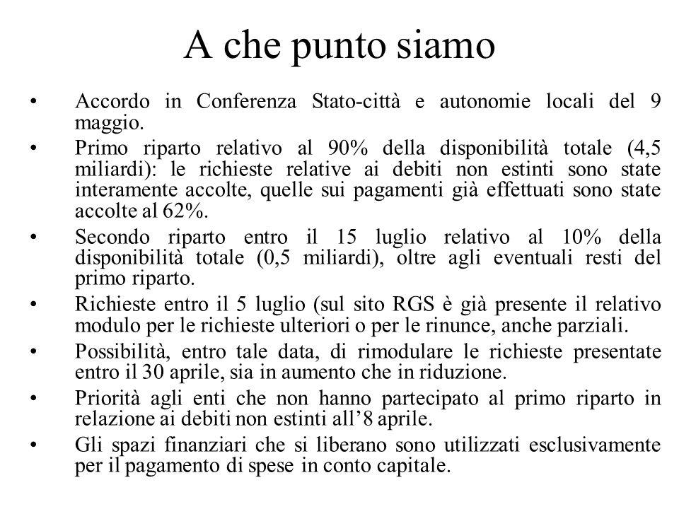 A che punto siamo Accordo in Conferenza Stato-città e autonomie locali del 9 maggio. Primo riparto relativo al 90% della disponibilità totale (4,5 mil