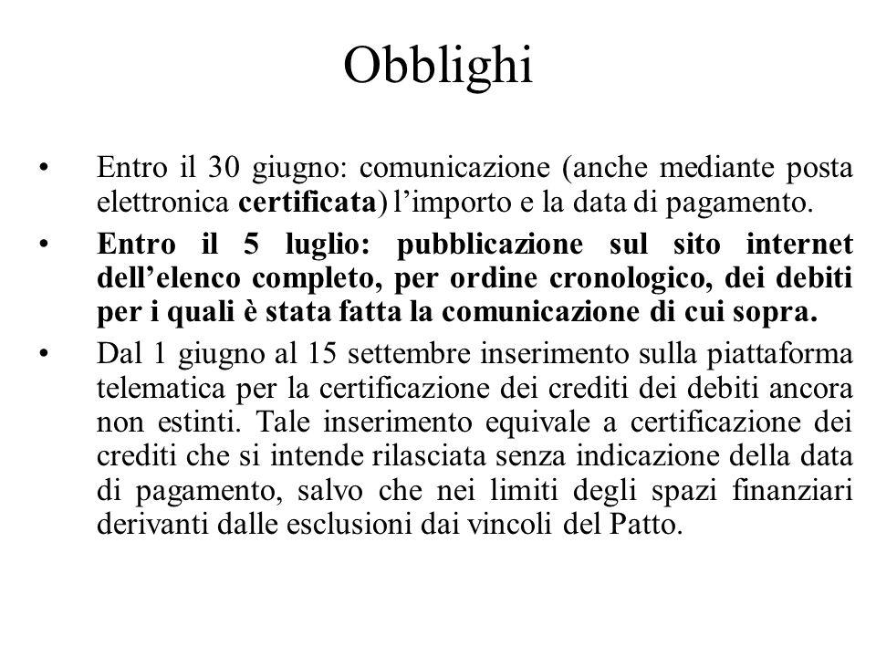Obblighi Entro il 30 giugno: comunicazione (anche mediante posta elettronica certificata) limporto e la data di pagamento. Entro il 5 luglio: pubblica