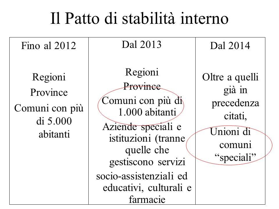 Il Patto di stabilità interno Fino al 2012 Regioni Province Comuni con più di 5.000 abitanti Dal 2013 Regioni Province Comuni con più di 1.000 abitant