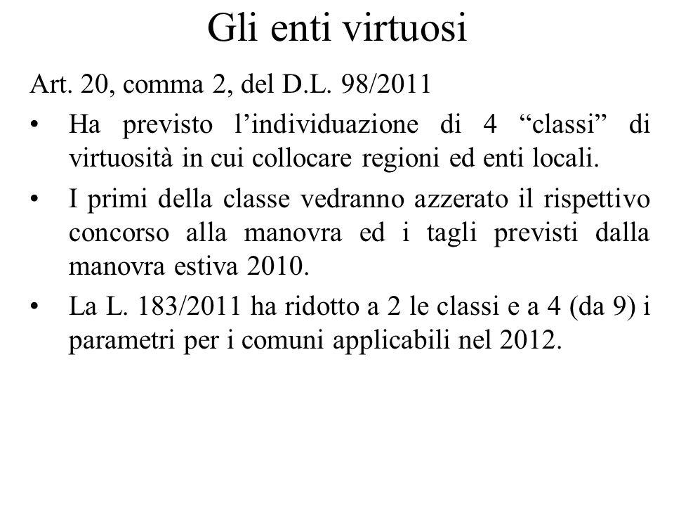 Gli enti virtuosi Art. 20, comma 2, del D.L. 98/2011 Ha previsto lindividuazione di 4 classi di virtuosità in cui collocare regioni ed enti locali. I