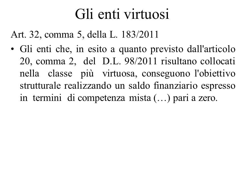 Gli enti virtuosi Art. 32, comma 5, della L. 183/2011 Gli enti che, in esito a quanto previsto dall'articolo 20, comma 2, del D.L. 98/2011 risultano c