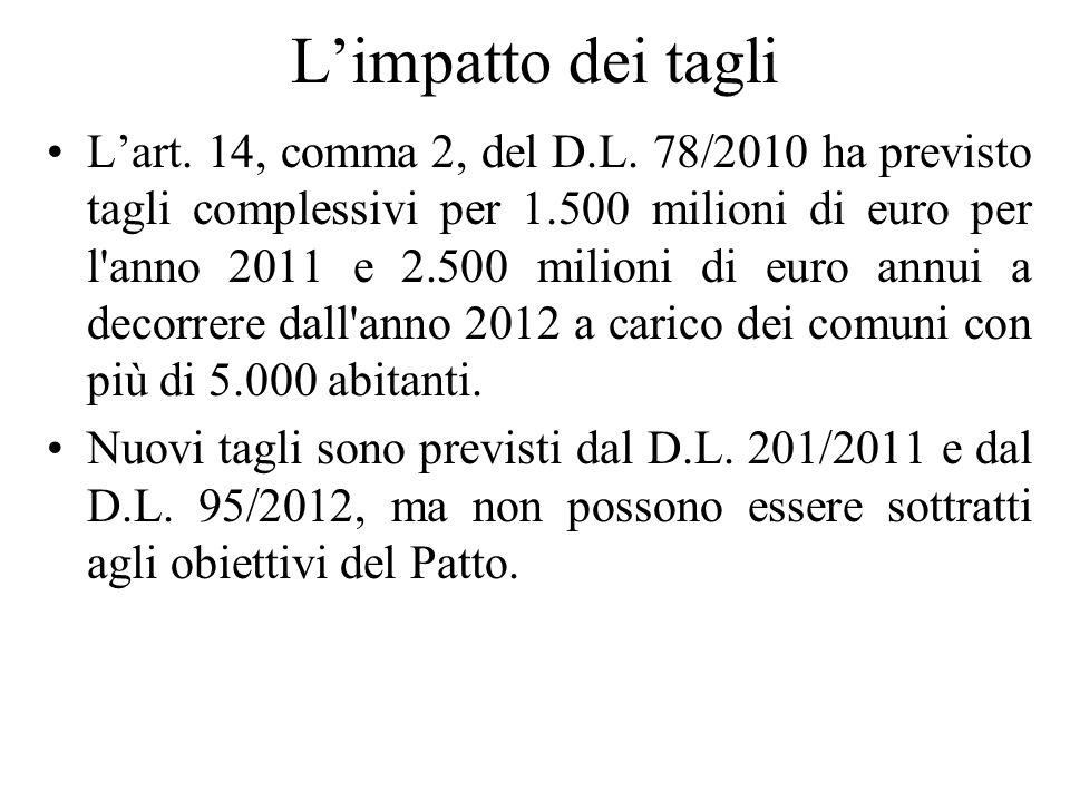 Limpatto dei tagli Lart. 14, comma 2, del D.L. 78/2010 ha previsto tagli complessivi per 1.500 milioni di euro per l'anno 2011 e 2.500 milioni di euro