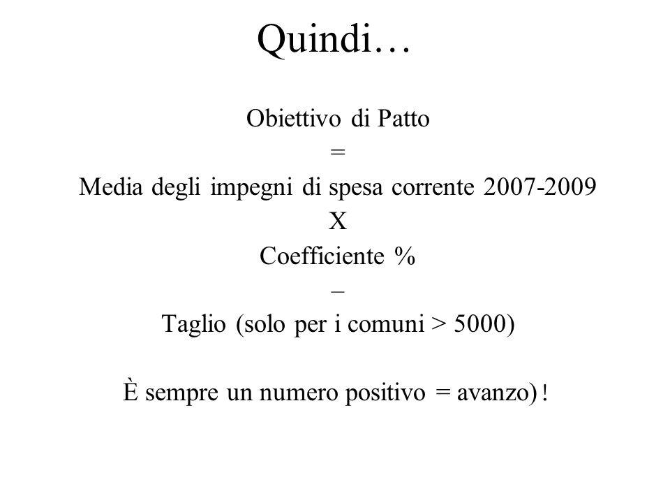 Quindi… Obiettivo di Patto = Media degli impegni di spesa corrente 2007-2009 X Coefficiente % – Taglio (solo per i comuni > 5000) È sempre un numero p