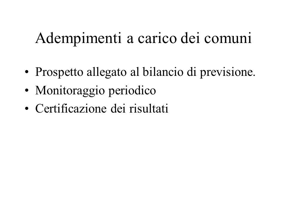 Adempimenti a carico dei comuni Prospetto allegato al bilancio di previsione. Monitoraggio periodico Certificazione dei risultati