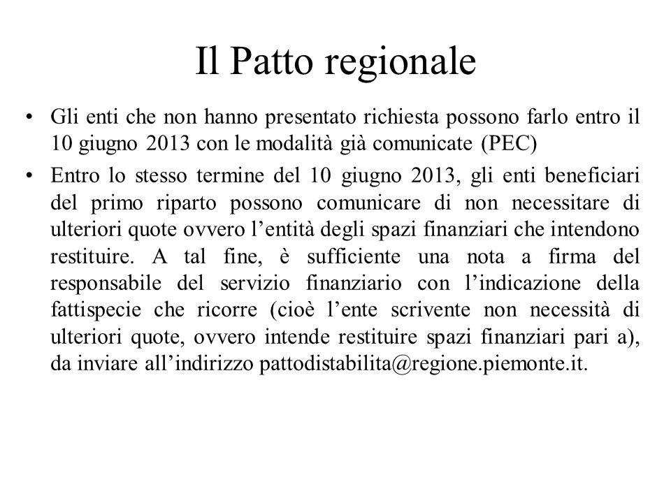 Il Patto regionale Gli enti che non hanno presentato richiesta possono farlo entro il 10 giugno 2013 con le modalità già comunicate (PEC) Entro lo ste