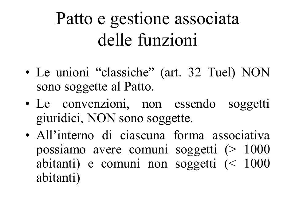 Patto e gestione associata delle funzioni Le unioni classiche (art. 32 Tuel) NON sono soggette al Patto. Le convenzioni, non essendo soggetti giuridic