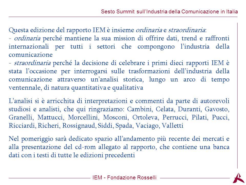 Titolo dellargomento IEM - Fondazione Rosselli Sesto Summit sullIndustria della Comunicazione in Italia Il mercato è quindi cresciuto di circa tre volte e mezza, con un tasso dincremento medio annuo del 6,45% Rallentamenti nei cicli di crescita sono avvenuti nel 1992-94 e nel 2001.