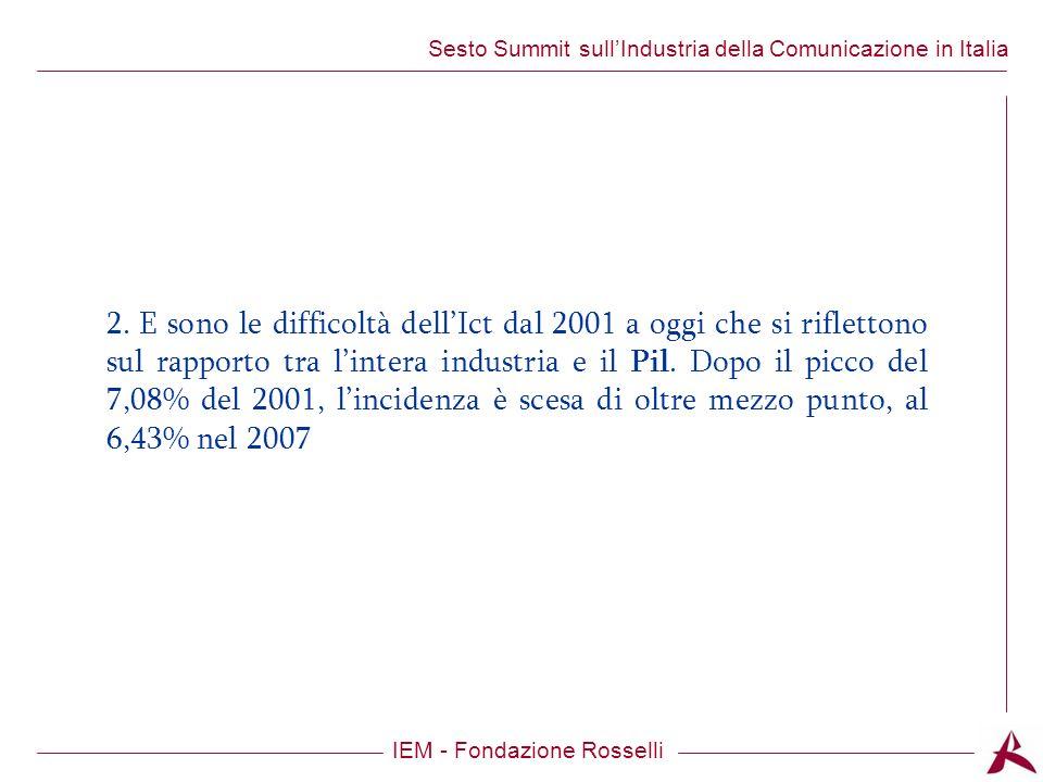 Titolo dellargomento IEM - Fondazione Rosselli Sesto Summit sullIndustria della Comunicazione in Italia 2.