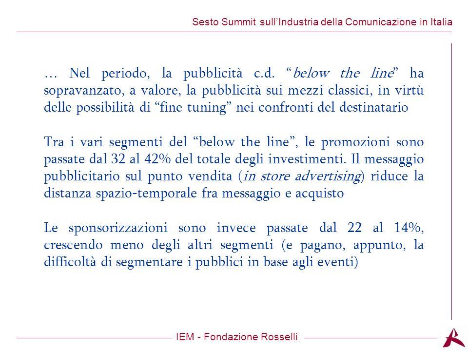 Titolo dellargomento IEM - Fondazione Rosselli Sesto Summit sullIndustria della Comunicazione in Italia … Nel periodo, la pubblicità c.d.