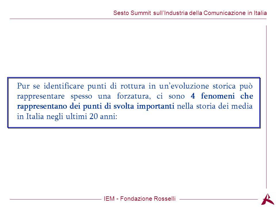 Titolo dellargomento IEM - Fondazione Rosselli Sesto Summit sullIndustria della Comunicazione in Italia Dal 2001, infatti, i contenuti sono cresciuti (39%) a un ritmo triplo rispetto al totale del mercato e 6 volte quello dellICT Fonte: IEM su varie