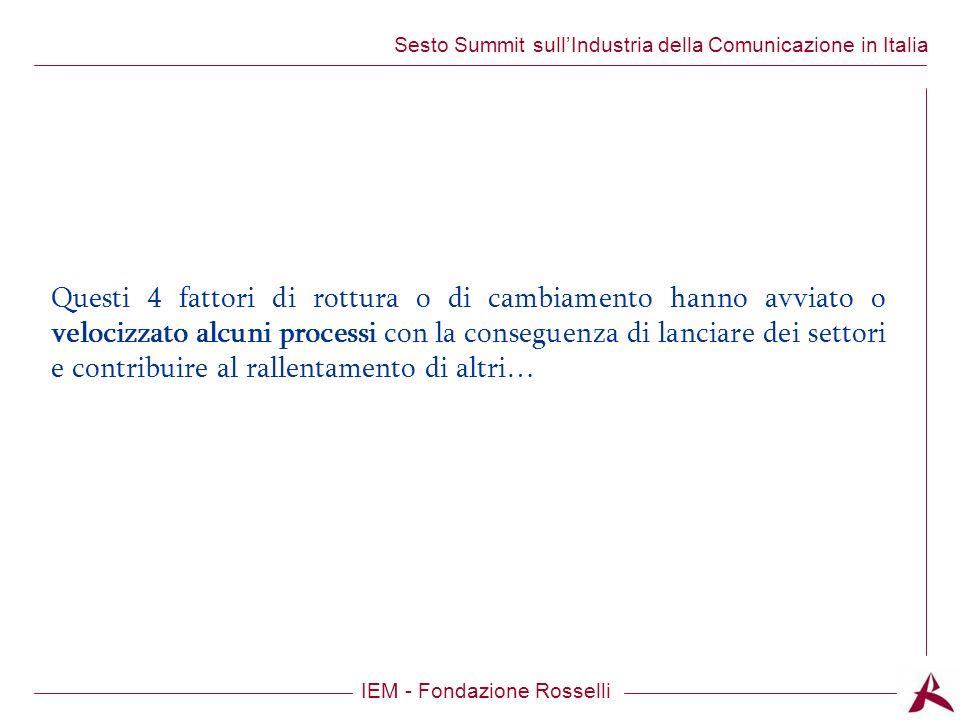 Titolo dellargomento IEM - Fondazione Rosselli Sesto Summit sullIndustria della Comunicazione in Italia Nel mercato ICT, ad esempio, lascesa verticale delle telecomunicazioni mobili, seppur rallentatasi negli anni 2000, ha contribuito (insieme ad altri fattori) a una lunga fase di stagnazione del valore del mercato delle telecomunicazioni fisse Mercati ICT (M) Fonte: IEM su Assinform